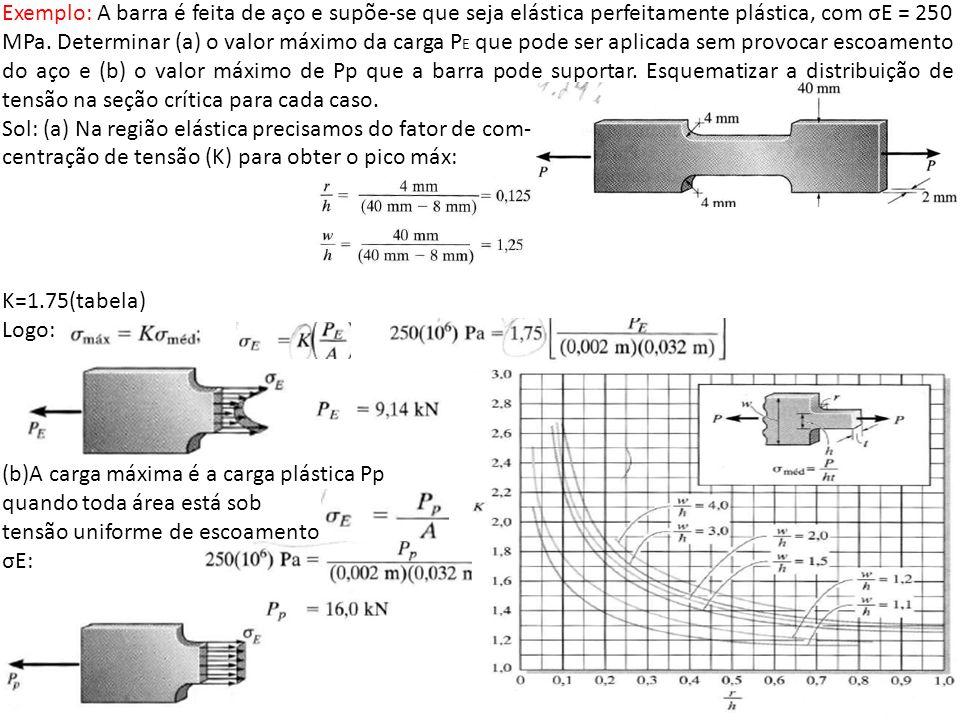 Exemplo: A barra é feita de aço e supõe-se que seja elástica perfeitamente plástica, com σE = 250 MPa. Determinar (a) o valor máximo da carga P E que