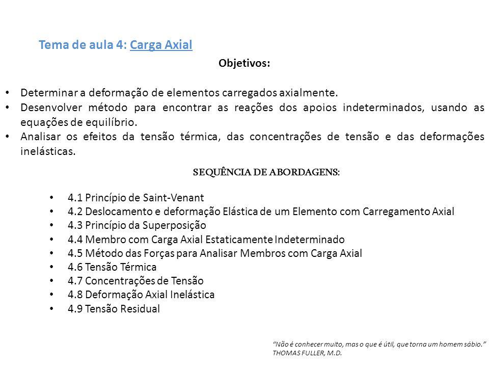 Tema de aula 4: Carga Axial SEQUÊNCIA DE ABORDAGENS: 4.1 Princípio de Saint-Venant 4.2 Deslocamento e deformação Elástica de um Elemento com Carregame