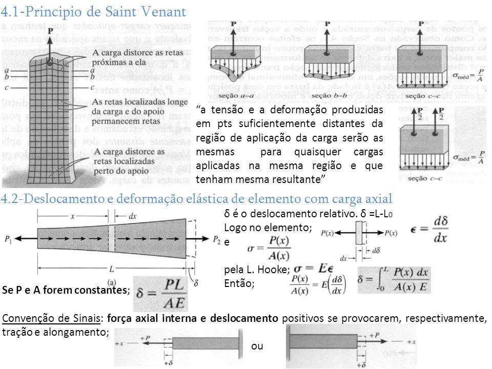 """4.1-Principio de Saint Venant """"a tensão e a deformação produzidas em pts suficientemente distantes da região de aplicação da carga serão as mesmas par"""