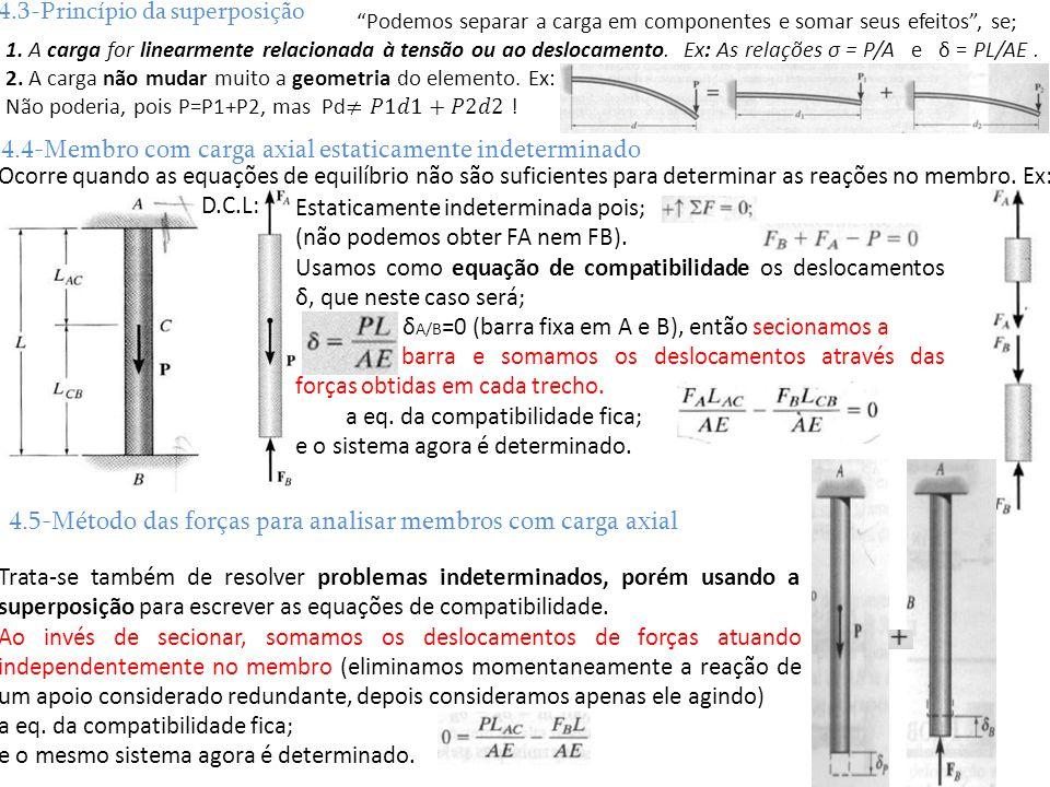 4.3-Princípio da superposição 4.4-Membro com carga axial estaticamente indeterminado Ocorre quando as equações de equilíbrio não são suficientes para