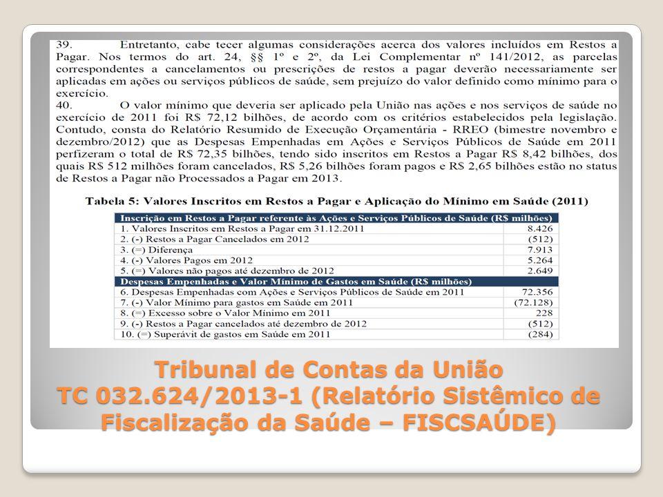 Tribunal de Contas da União TC 032.624/2013-1 (Relatório Sistêmico de Fiscalização da Saúde – FISCSAÚDE)
