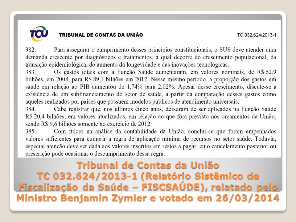 Tribunal de Contas da União TC 032.624/2013-1 (Relatório Sistêmico de Fiscalização da Saúde – FISCSAÚDE), relatado pelo Ministro Benjamin Zymler e vot