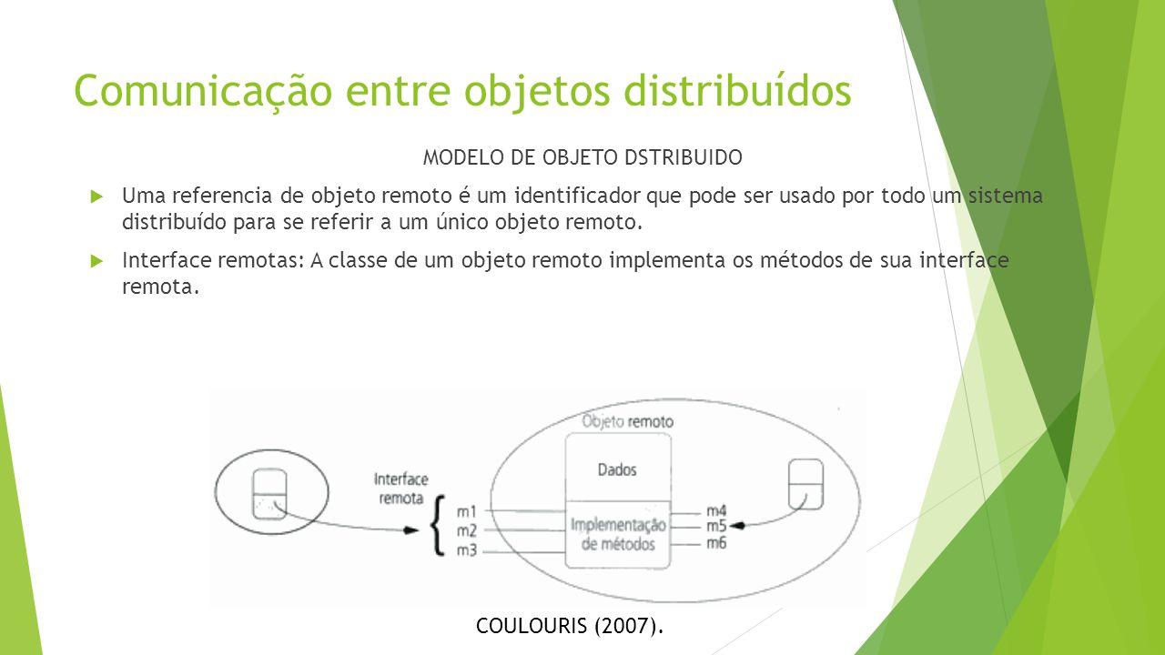 Comunicação entre objetos distribuídos MODELO DE OBJETO DSTRIBUIDO  Uma referencia de objeto remoto é um identificador que pode ser usado por todo um