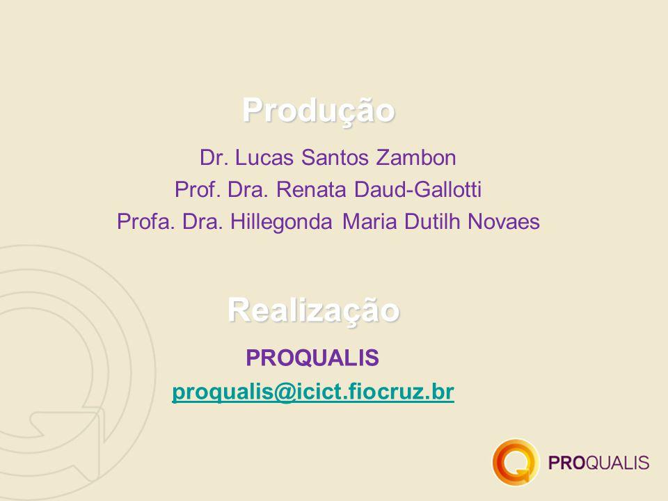 Dr.Lucas Santos Zambon Prof. Dra. Renata Daud-Gallotti Profa.