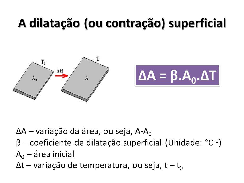 Um quadrado de lado 2m é feito de um material cujo coeficiente de dilatação superficial é igual a 1,6.10 -4 °C -1.