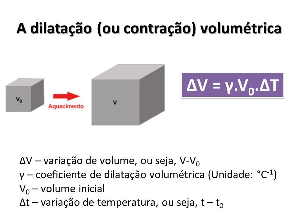 A dilatação (ou contração) volumétrica ΔV – variação de volume, ou seja, V-V 0 γ – coeficiente de dilatação volumétrica (Unidade: °C -1 ) V 0 – volume inicial Δt – variação de temperatura, ou seja, t – t 0 ΔV = γ.V 0.ΔT