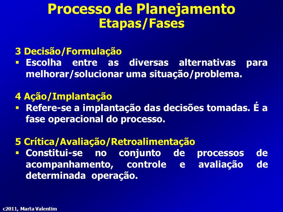 c2011, Marta Valentim Processo de Planejamento Etapas/Fases 3 Decisão/Formulação  Escolha entre as diversas alternativas para melhorar/solucionar uma