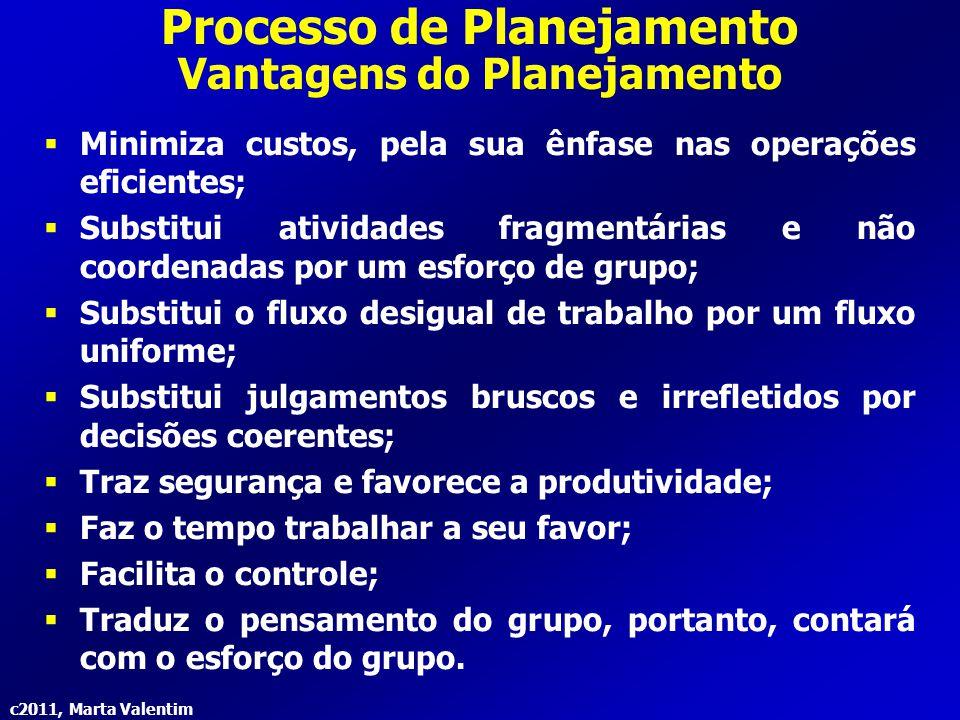 c2011, Marta Valentim Processo de Planejamento Vantagens do Planejamento  Minimiza custos, pela sua ênfase nas operações eficientes;  Substitui ativ