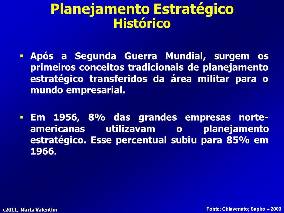 c2011, Marta Valentim  Após a Segunda Guerra Mundial, surgem os primeiros conceitos tradicionais de planejamento estratégico transferidos da área mil