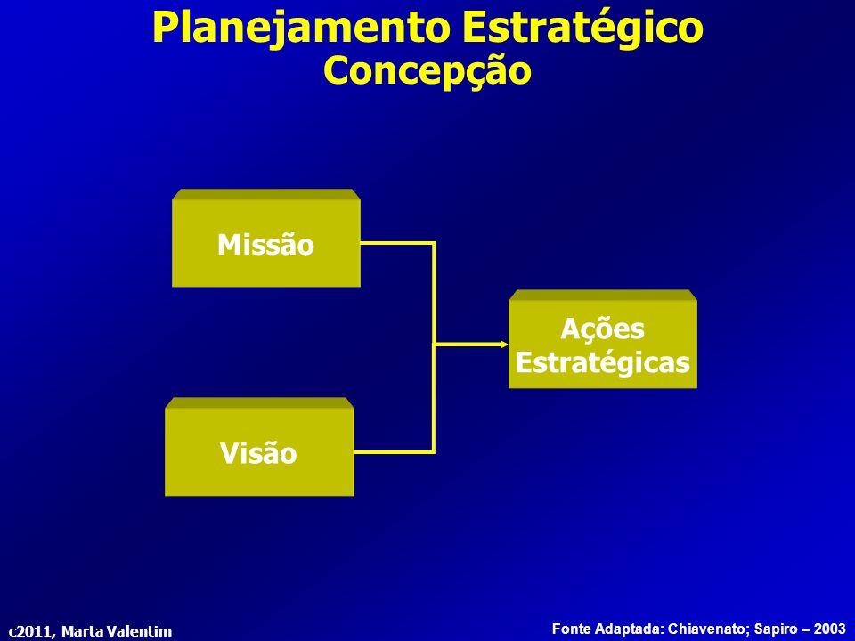 c2011, Marta Valentim Planejamento Estratégico Concepção Visão Missão Ações Estratégicas Fonte Adaptada: Chiavenato; Sapiro – 2003