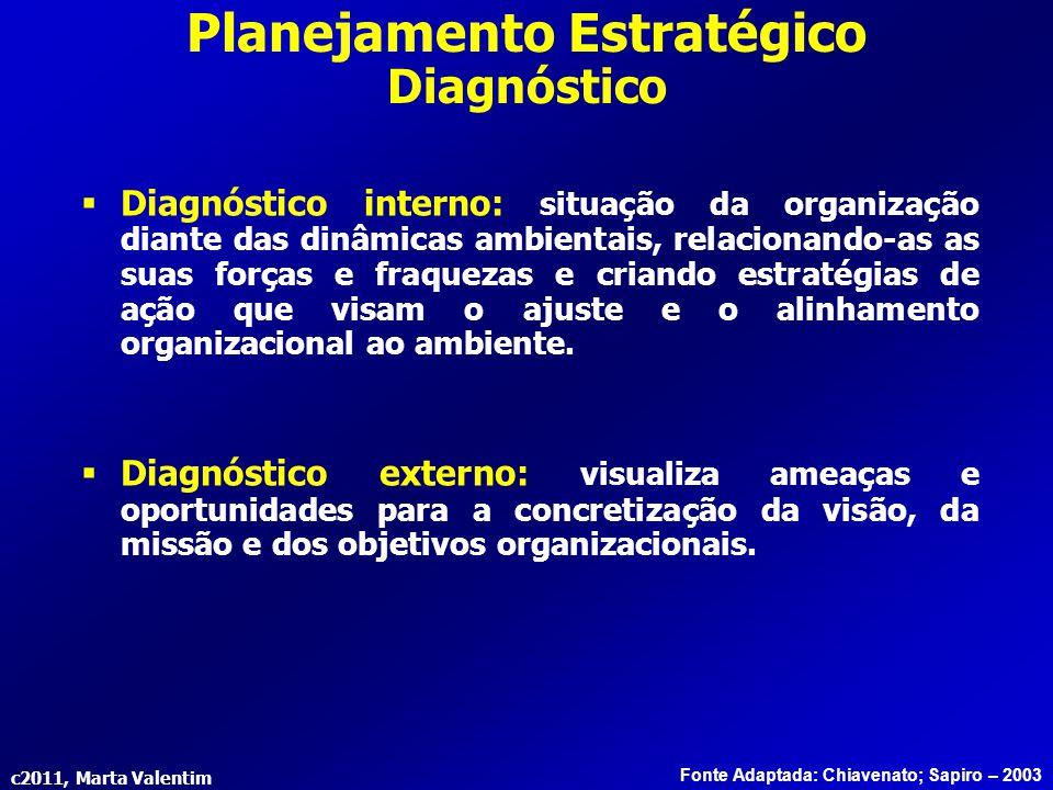 c2011, Marta Valentim Planejamento Estratégico Diagnóstico Fonte Adaptada: Chiavenato; Sapiro – 2003  Diagnóstico interno: situação da organização di