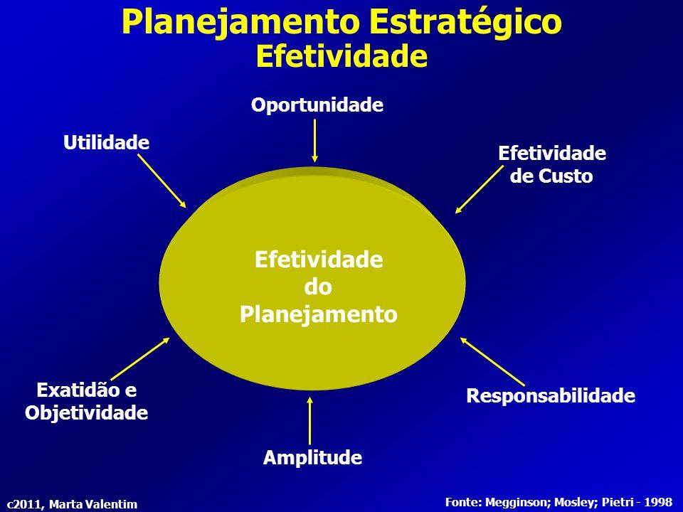 c2011, Marta Valentim Planejamento Estratégico Efetividade Fonte: Megginson; Mosley; Pietri - 1998 Efetividade do Planejamento Oportunidade Utilidade