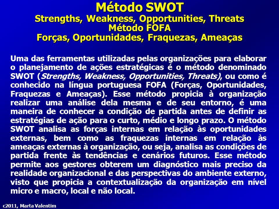 c2011, Marta Valentim Método SWOT Strengths, Weakness, Opportunities, Threats Método FOFA Forças, Oportunidades,Fraquezas, Ameaças Forças, Oportunidad