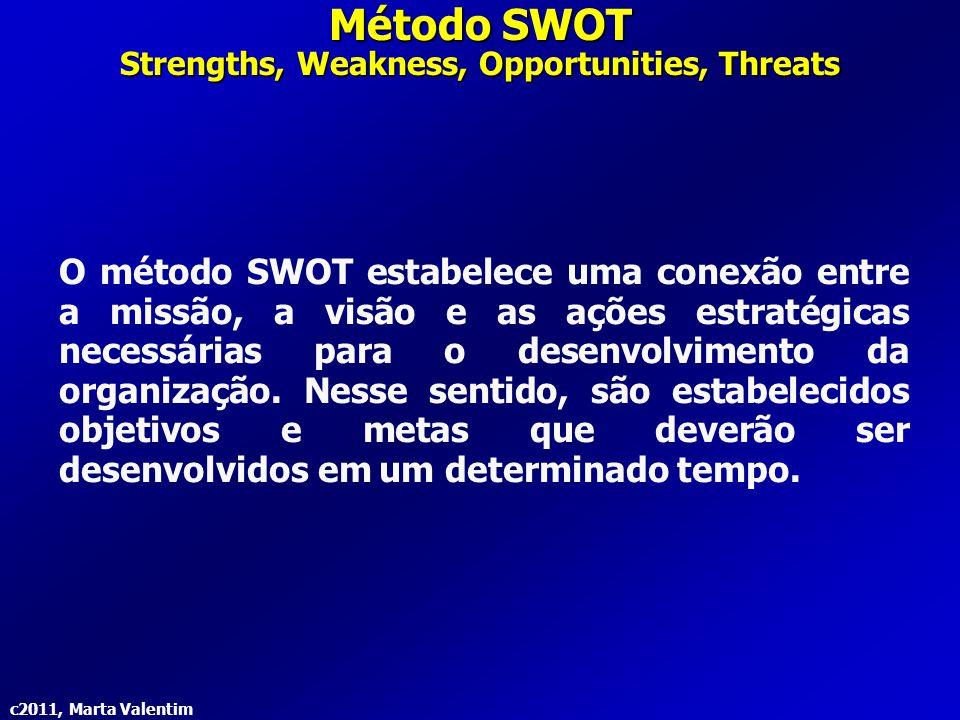 c2011, Marta Valentim Método SWOT Strengths, Weakness, Opportunities, Threats O método SWOT estabelece uma conexão entre a missão, a visão e as ações