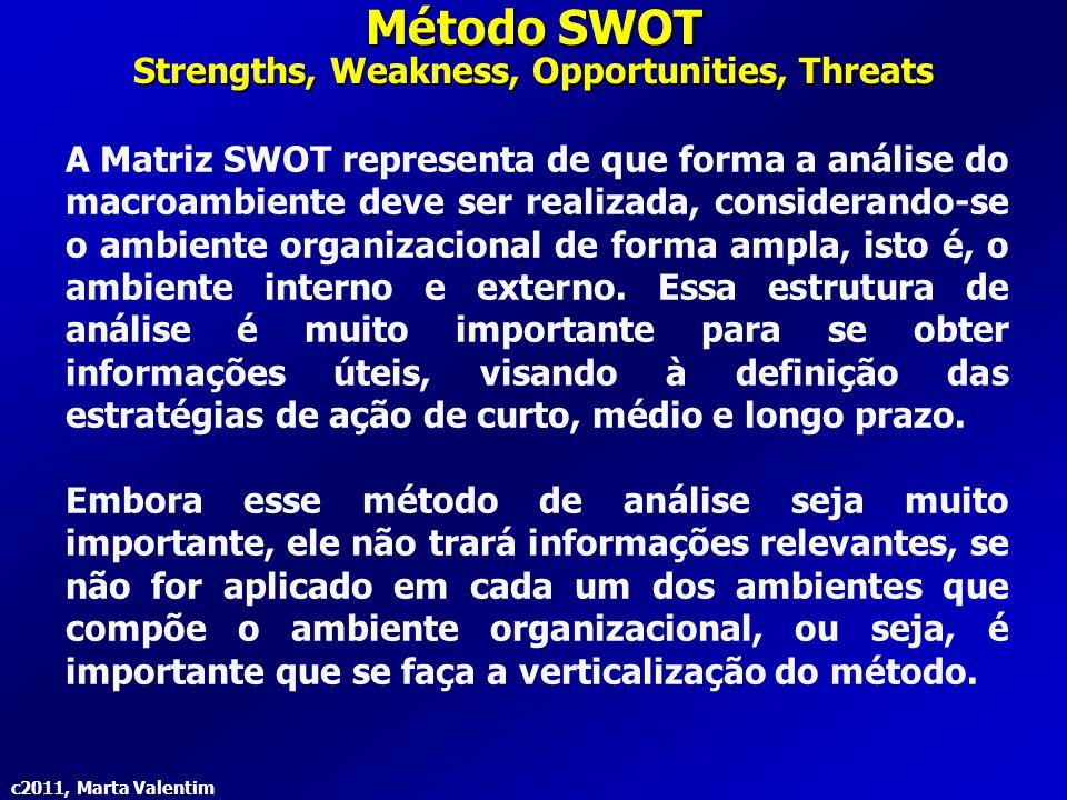 c2011, Marta Valentim Método SWOT Strengths, Weakness, Opportunities, Threats A Matriz SWOT representa de que forma a análise do macroambiente deve se
