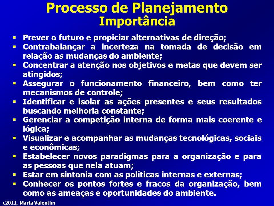 c2011, Marta Valentim Processo de Planejamento Importância  Prever o futuro e propiciar alternativas de direção;  Contrabalançar a incerteza na toma