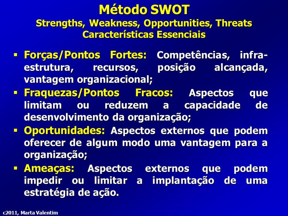 c2011, Marta Valentim Método SWOT Strengths, Weakness, Opportunities, Threats Características Essenciais  Forças/Pontos Fortes: Competências, infra-