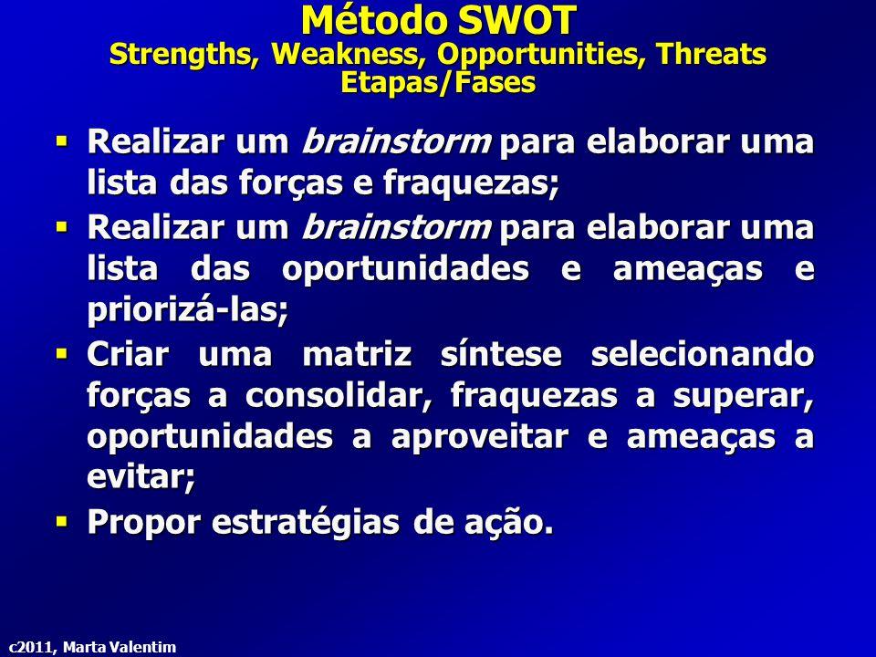 c2011, Marta Valentim  Realizar um brainstorm para elaborar uma lista das forças e fraquezas;  Realizar um brainstorm para elaborar uma lista das op