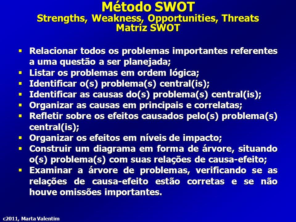 c2011, Marta Valentim  Relacionar todos os problemas importantes referentes a uma questão a ser planejada;  Listar os problemas em ordem lógica;  I