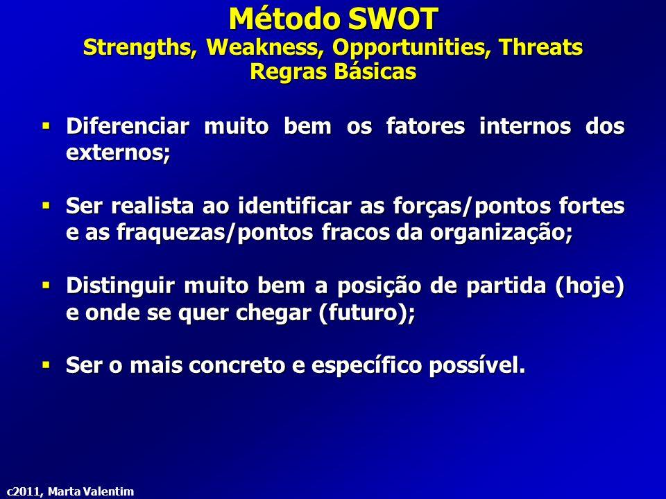c2011, Marta Valentim  Diferenciar muito bem os fatores internos dos externos;  Ser realista ao identificar as forças/pontos fortes e as fraquezas/p