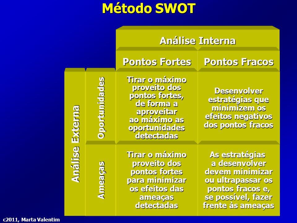 c2011, Marta Valentim Análise Interna Pontos Fortes Pontos Fracos Tirar o máximo proveito dos pontos fortes, de forma a aproveitar ao máximo as oportu