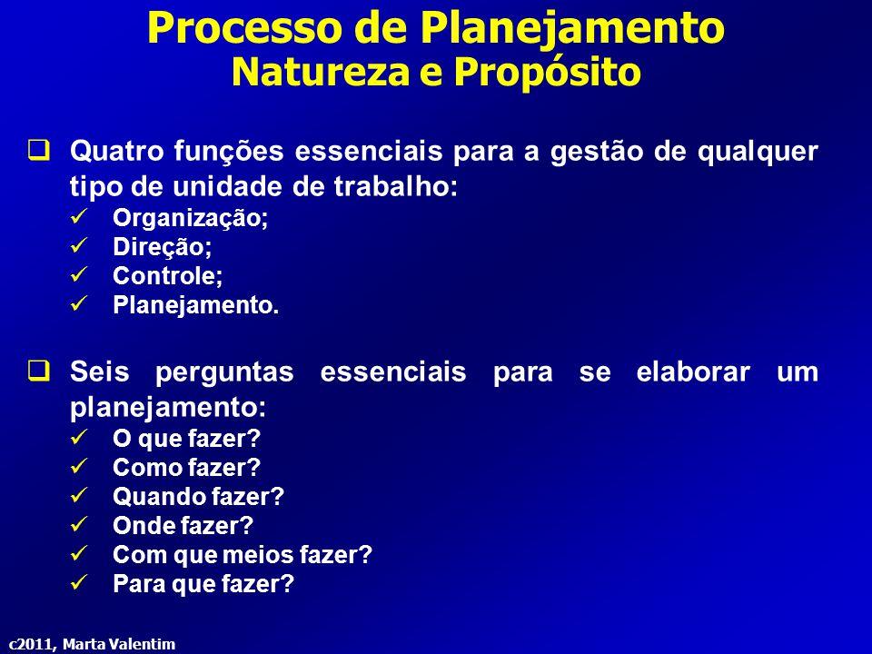 c2011, Marta Valentim Processo de Planejamento Natureza e Propósito  Quatro funções essenciais para a gestão de qualquer tipo de unidade de trabalho: