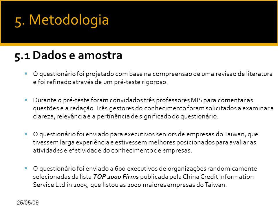 25/05/09 5.1 Dados e amostra  O questionário foi projetado com base na compreensão de uma revisão de literatura e foi refinado através de um pré-teste rigoroso.