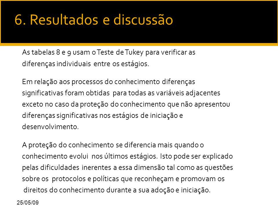 25/05/09 As tabelas 8 e 9 usam o Teste de Tukey para verificar as diferenças individuais entre os estágios.