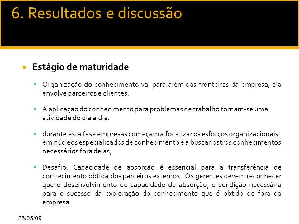 25/05/09  Estágio de maturidade  Organização do conhecimento vai para além das fronteiras da empresa, ela envolve parceiros e clientes.