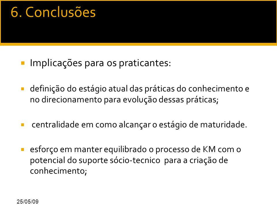 25/05/09  Implicações para os praticantes:  definição do estágio atual das práticas do conhecimento e no direcionamento para evolução dessas práticas;  centralidade em como alcançar o estágio de maturidade.