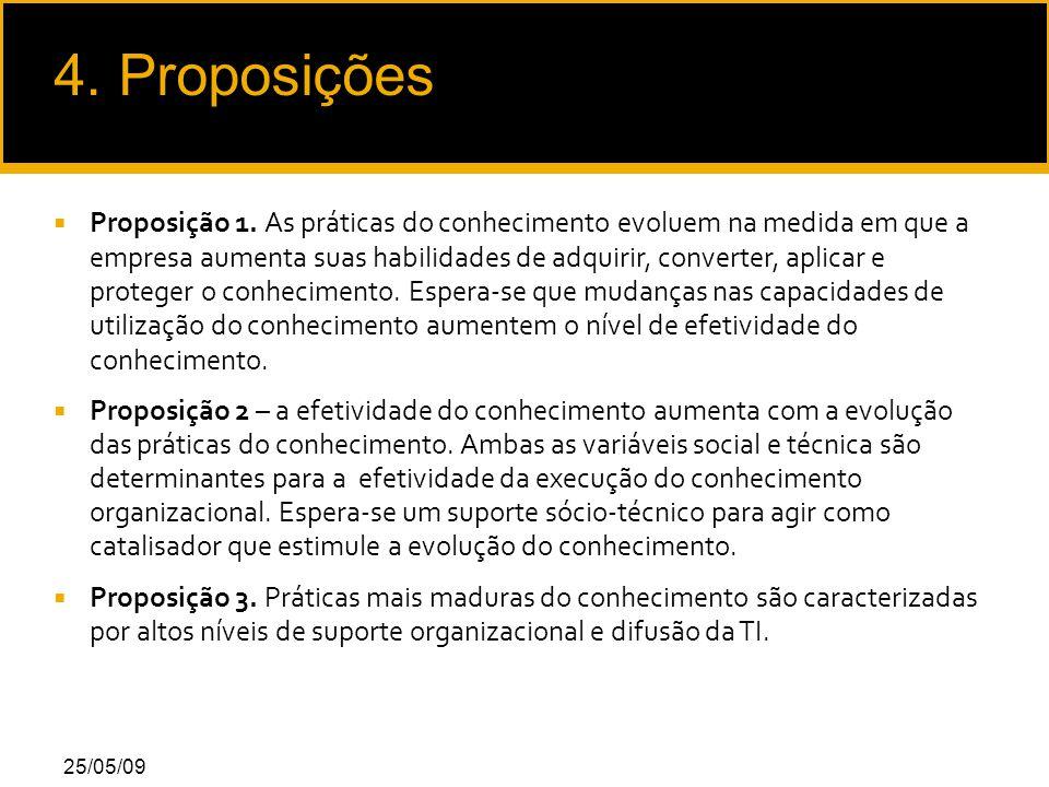 25/05/09 4. Proposições