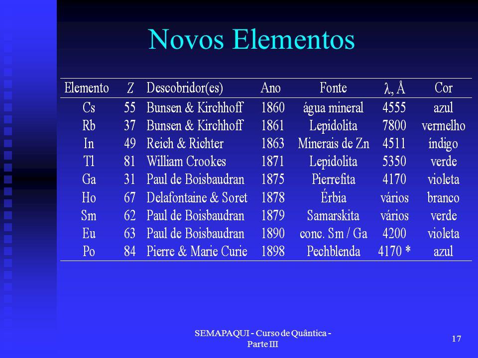 SEMAPAQUI - Curso de Quântica - Parte III 17 Novos Elementos