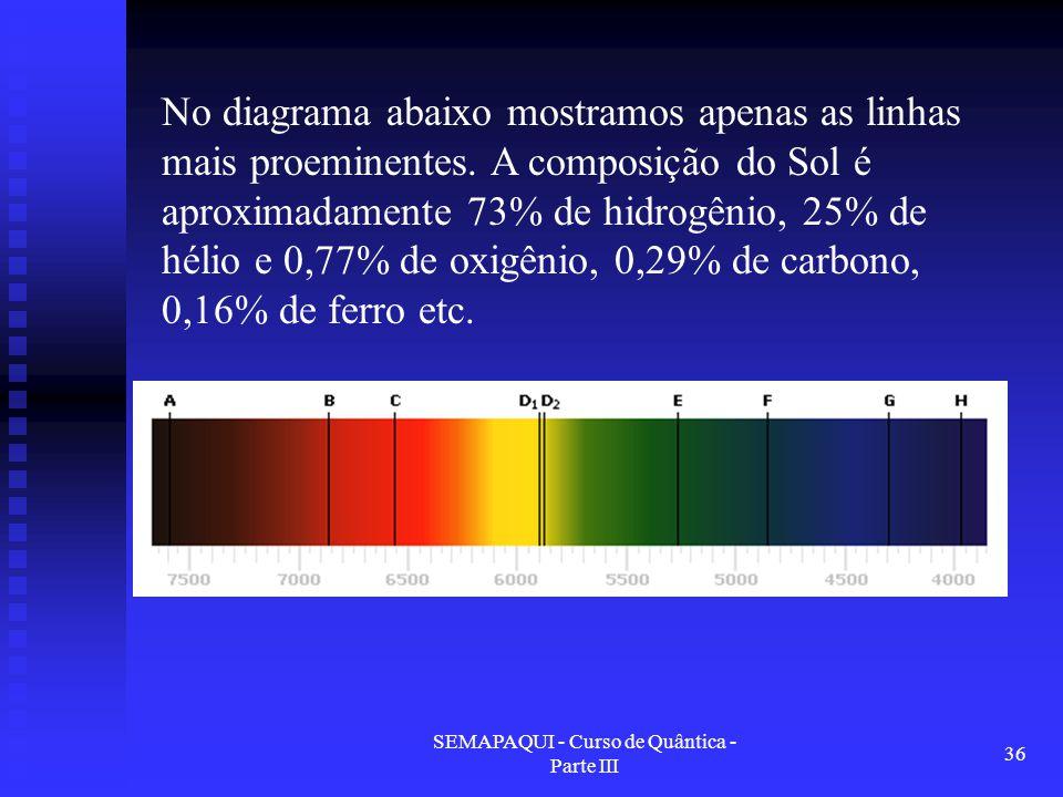SEMAPAQUI - Curso de Quântica - Parte III 36 No diagrama abaixo mostramos apenas as linhas mais proeminentes. A composição do Sol é aproximadamente 73