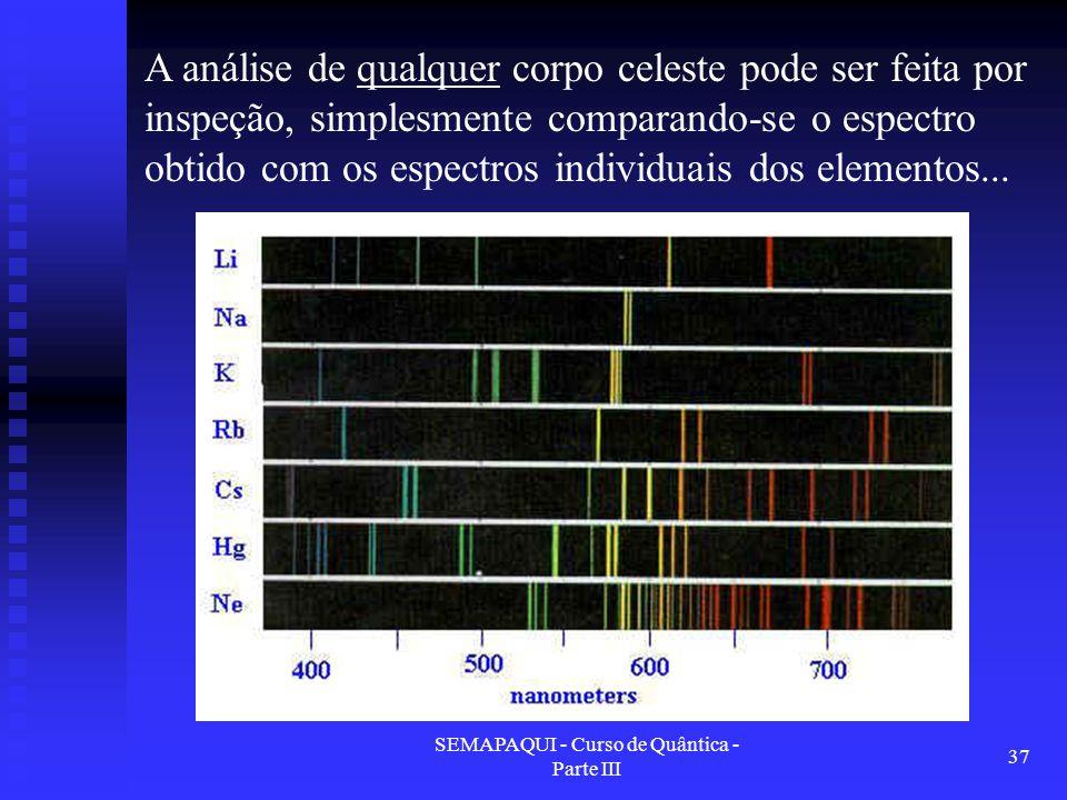 SEMAPAQUI - Curso de Quântica - Parte III 37 A análise de qualquer corpo celeste pode ser feita por inspeção, simplesmente comparando-se o espectro obtido com os espectros individuais dos elementos...