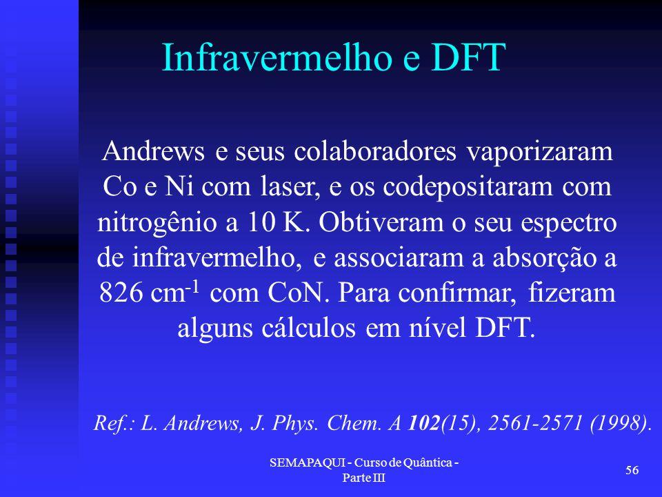SEMAPAQUI - Curso de Quântica - Parte III 56 Infravermelho e DFT Ref.: L. Andrews, J. Phys. Chem. A 102(15), 2561-2571 (1998). Andrews e seus colabora