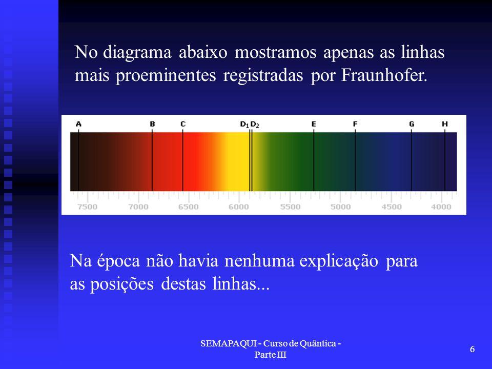 SEMAPAQUI - Curso de Quântica - Parte III 7 O problema é que no começo do Século XIX não havia técnicas apropriadas para o estudo dos espectros...