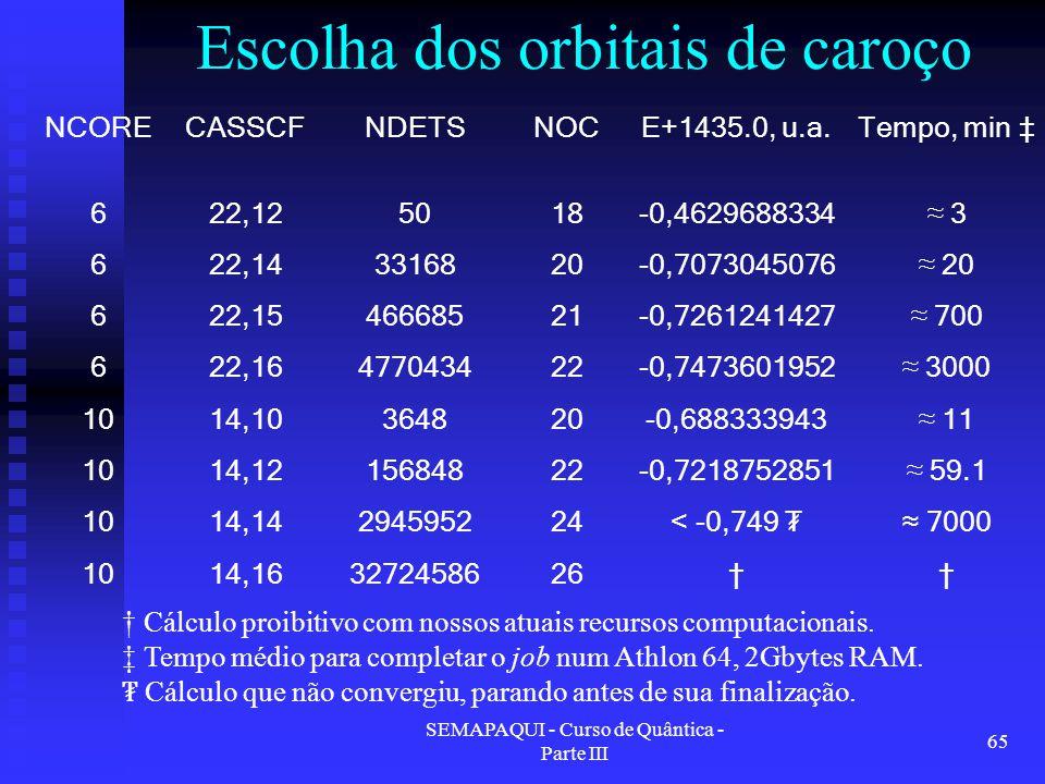SEMAPAQUI - Curso de Quântica - Parte III 65 Escolha dos orbitais de caroço NCORECASSCFNDETSNOCE+1435.0, u.a.Tempo, min ‡ 622,125018-0,4629688334 ≈ 3 622,143316820-0,7073045076 ≈ 20 622,1546668521-0,7261241427 ≈ 700 622,16477043422-0,7473601952 ≈ 3000 1014,10364820-0,688333943 ≈ 11 1014,1215684822-0,7218752851 ≈ 59.1 1014,14294595224< -0,749 ₮≈ 7000 1014,163272458626†† † Cálculo proibitivo com nossos atuais recursos computacionais.