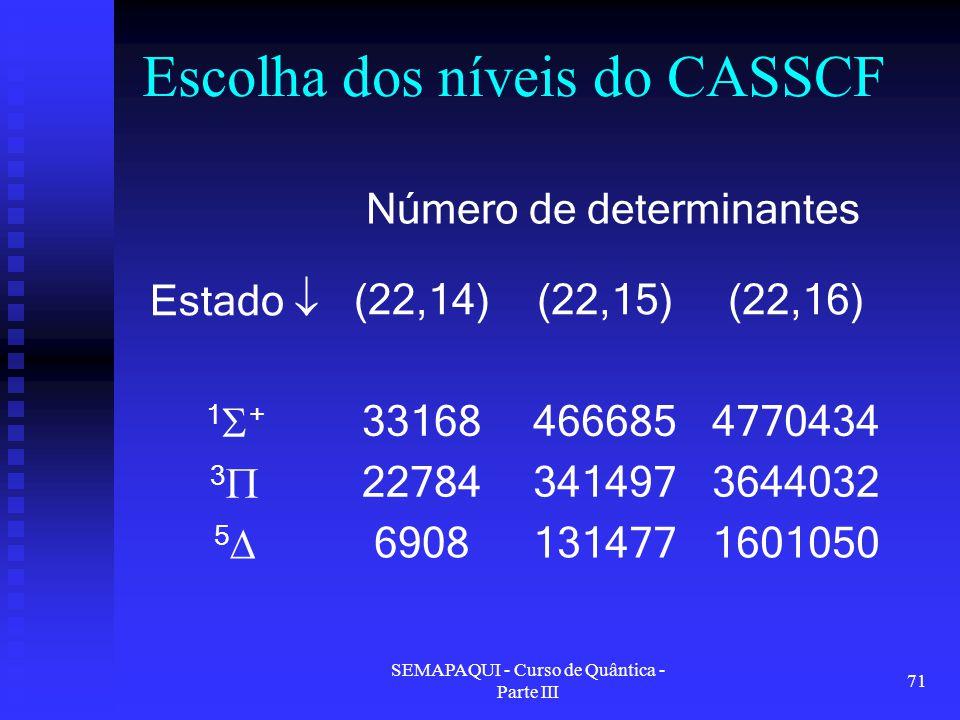 SEMAPAQUI - Curso de Quântica - Parte III 71 Escolha dos níveis do CASSCF Número de determinantes Estado  (22,14)(22,15)(22,16) 1+1+ 331684666854770434 33 227843414973644032 55 69081314771601050