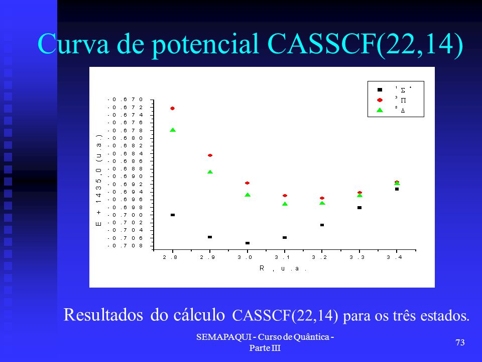 SEMAPAQUI - Curso de Quântica - Parte III 73 Resultados do cálculo CASSCF(22,14) para os três estados. Curva de potencial CASSCF(22,14)
