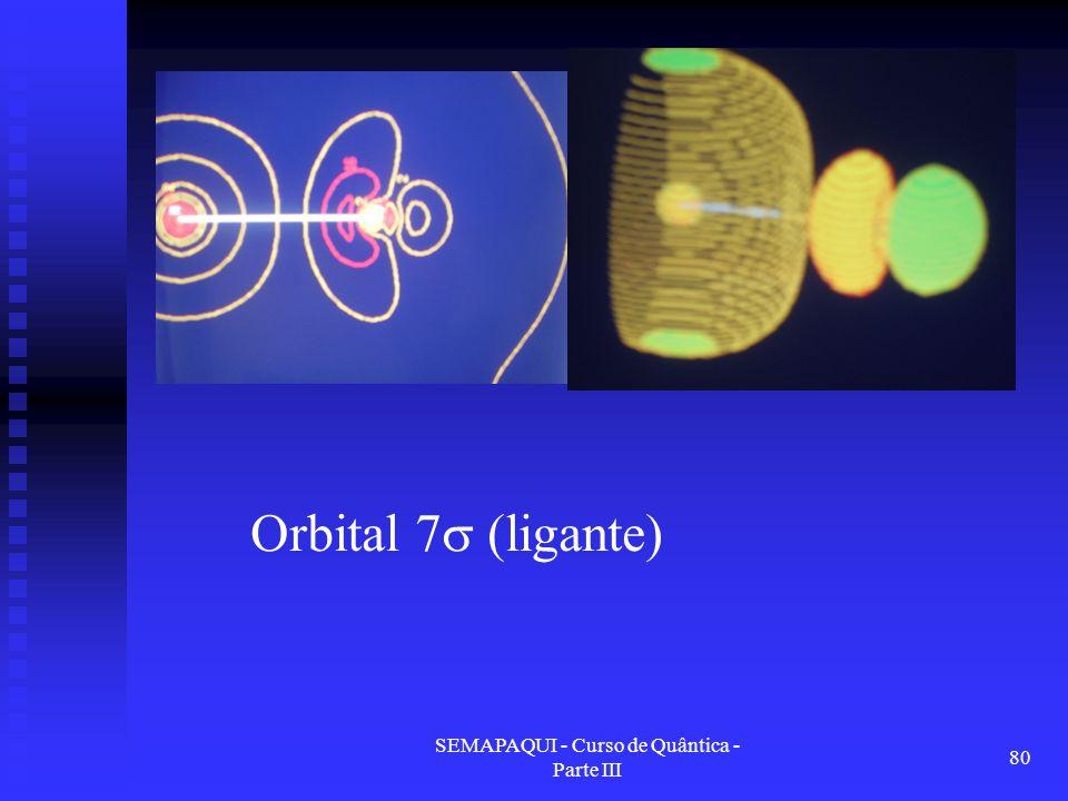 SEMAPAQUI - Curso de Quântica - Parte III 80 Orbital 7  (ligante)