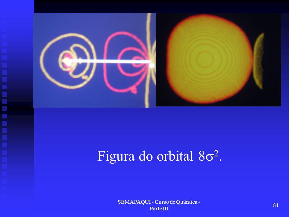 SEMAPAQUI - Curso de Quântica - Parte III 81 Figura do orbital 8  2.
