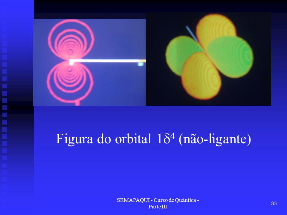 SEMAPAQUI - Curso de Quântica - Parte III 83 Figura do orbital 1  4 (não-ligante)