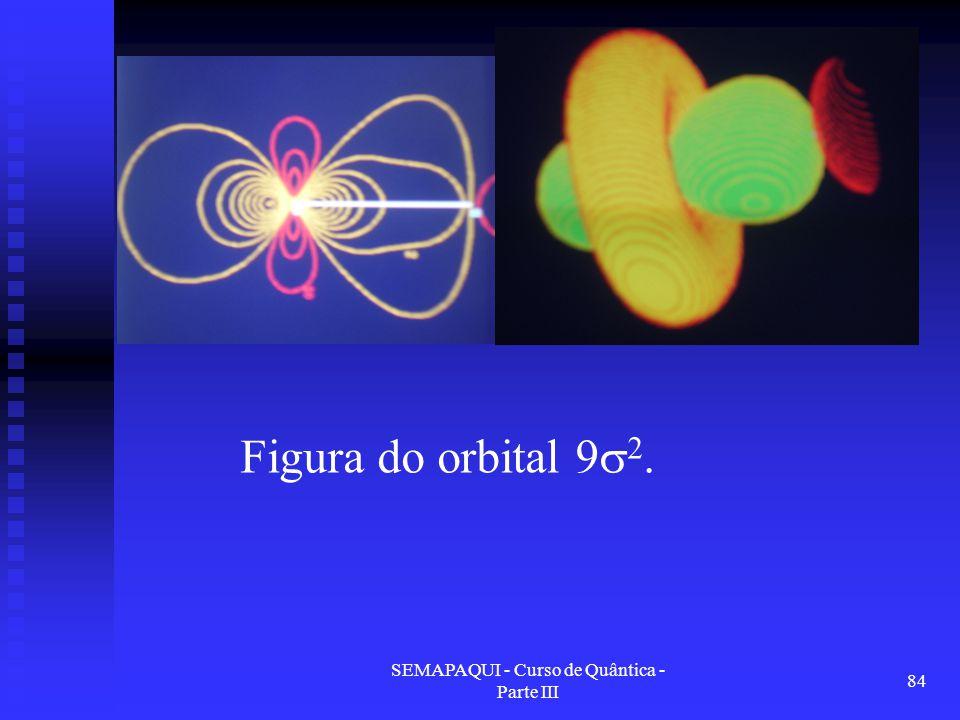 SEMAPAQUI - Curso de Quântica - Parte III 84 Figura do orbital 9  2.