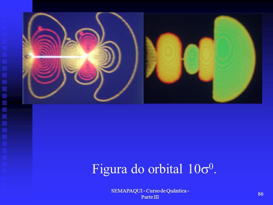 SEMAPAQUI - Curso de Quântica - Parte III 86 Figura do orbital 10  0.