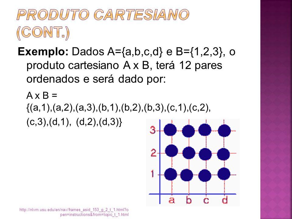 Exemplo: Dados A={a,b,c,d} e B={1,2,3}, o produto cartesiano A x B, terá 12 pares ordenados e será dado por: A x B = {(a,1),(a,2),(a,3),(b,1),(b,2),(b,3),(c,1),(c,2), (c,3),(d,1),(d,2),(d,3)} http://nlvm.usu.edu/en/nav/frames_asid_153_g_2_t_1.html?o pen=instructions&from=topic_t_1.html