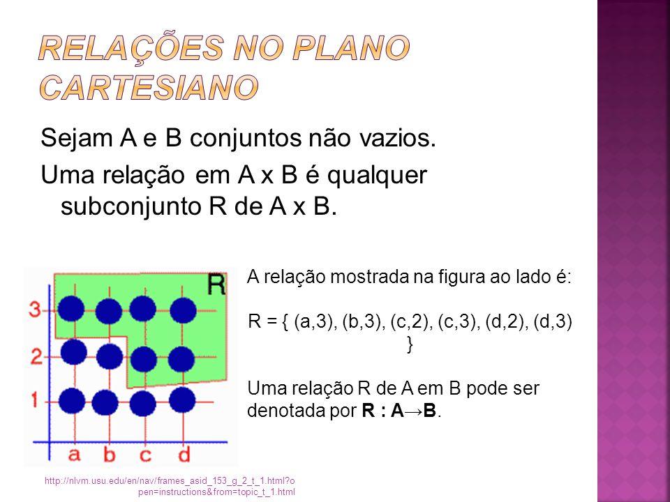 Sejam A e B conjuntos não vazios.Uma relação em A x B é qualquer subconjunto R de A x B.