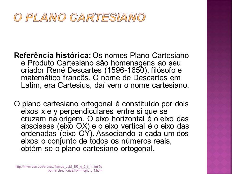 Referência histórica: Os nomes Plano Cartesiano e Produto Cartesiano são homenagens ao seu criador René Descartes (1596-1650), filósofo e matemático francês.