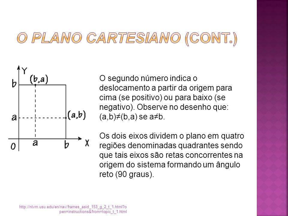 O segundo número indica o deslocamento a partir da origem para cima (se positivo) ou para baixo (se negativo).