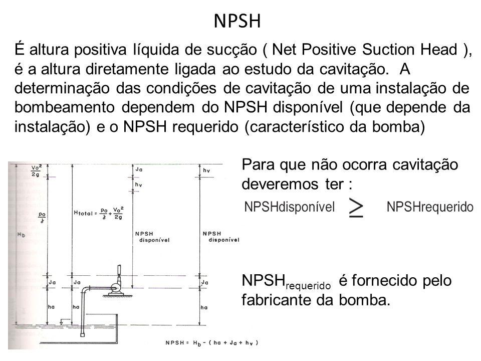 NPSH É altura positiva líquida de sucção ( Net Positive Suction Head ), é a altura diretamente ligada ao estudo da cavitação.