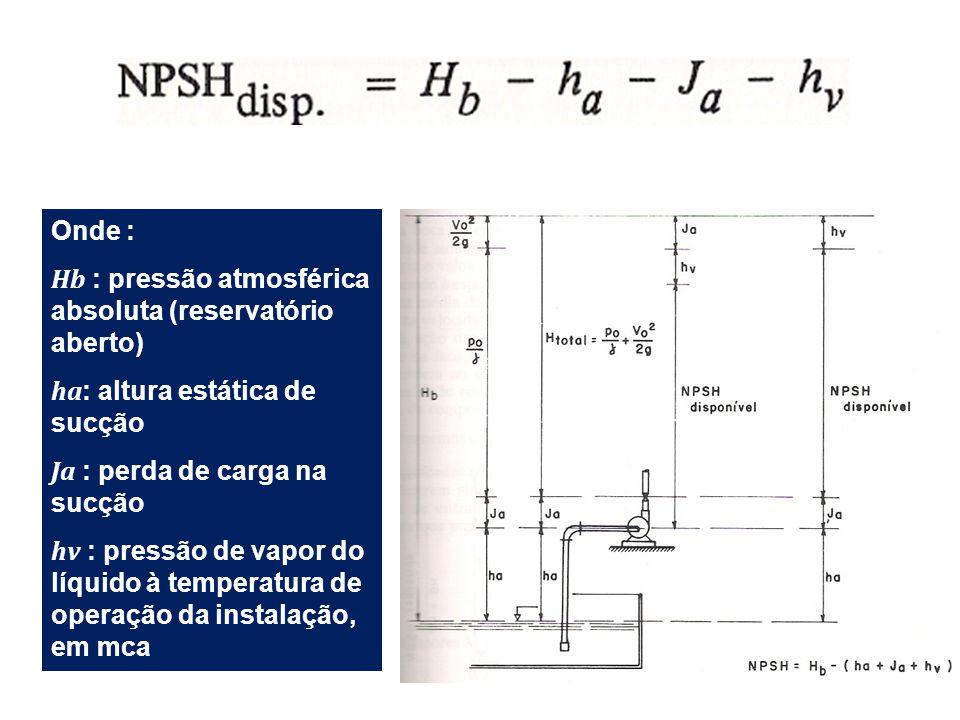 Onde : Hb : pressão atmosférica absoluta (reservatório aberto) ha : altura estática de sucção Ja : perda de carga na sucção hv : pressão de vapor do líquido à temperatura de operação da instalação, em mca